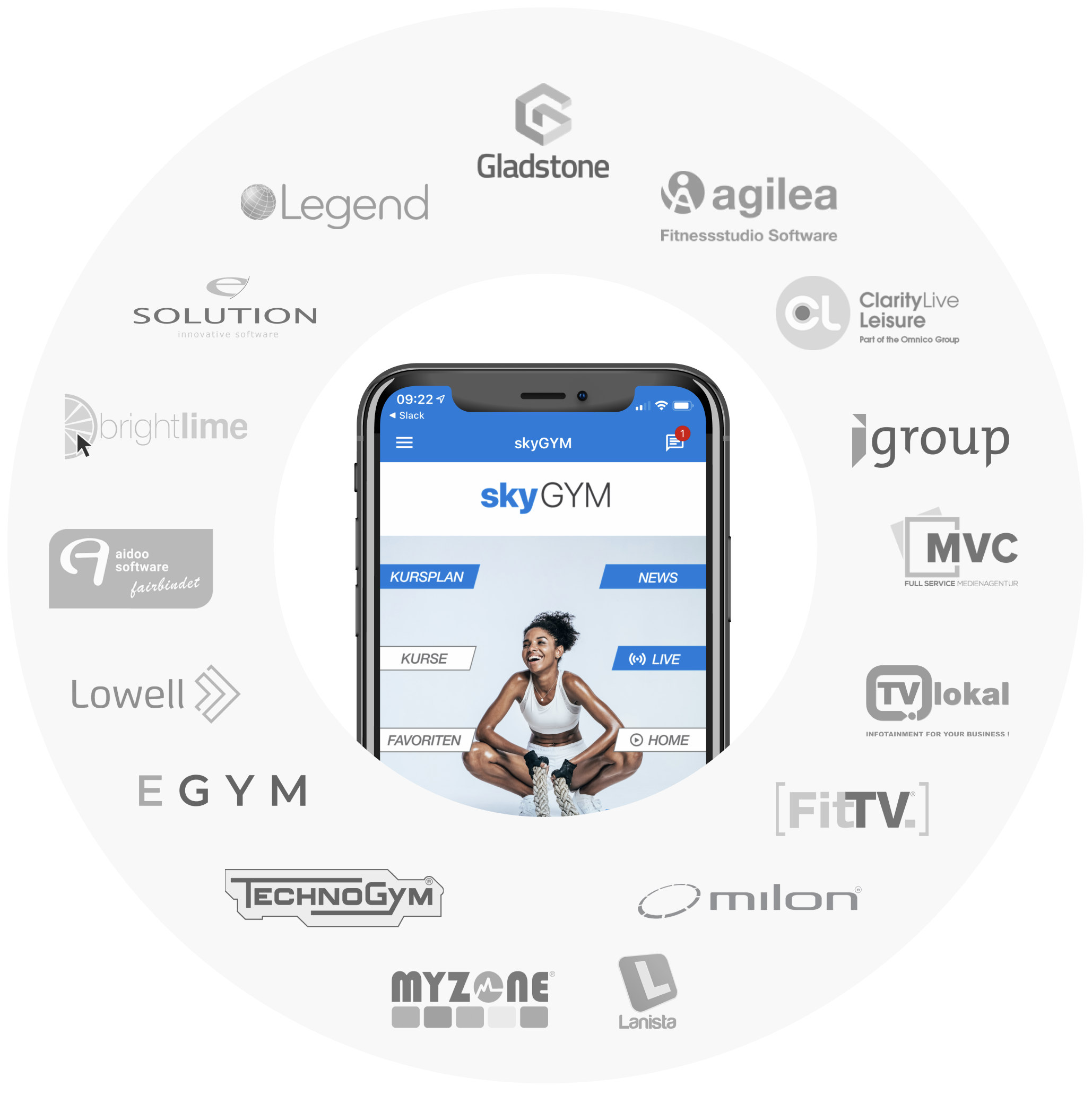 myFitApp Single Sign On SSO integration über Member Connect