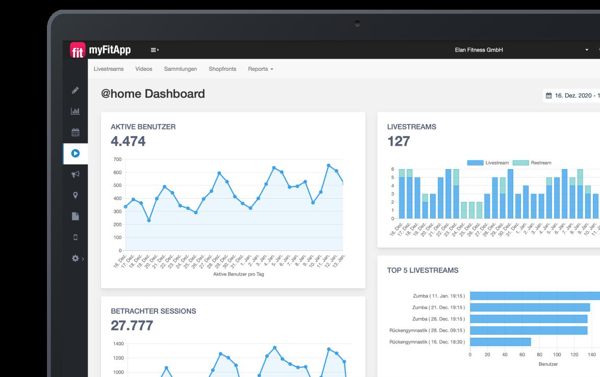 myFitApp@home Analytics Dashboard Cockpit